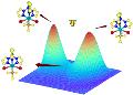 Una tesi de la UdG estudia la dinàmica de l'hidrogen en esponges de protó i en els complexos de bis (silil) hidrur de rodi, mitjançant la resolució de l'equació de Schrödinger vibracional tridimensional.
